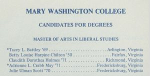 The 1983 program was the first to include graduates from the first Master's program – the .Master of Liberal Studies (MALS).